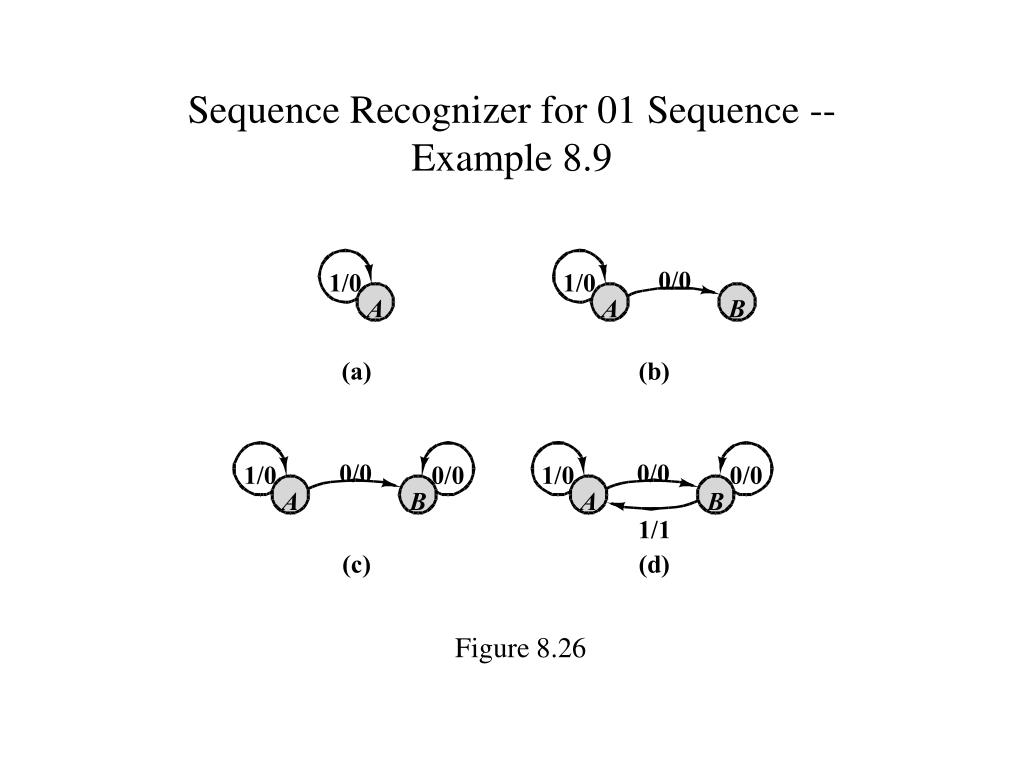 Sequence Recognizer for 01 Sequence --
