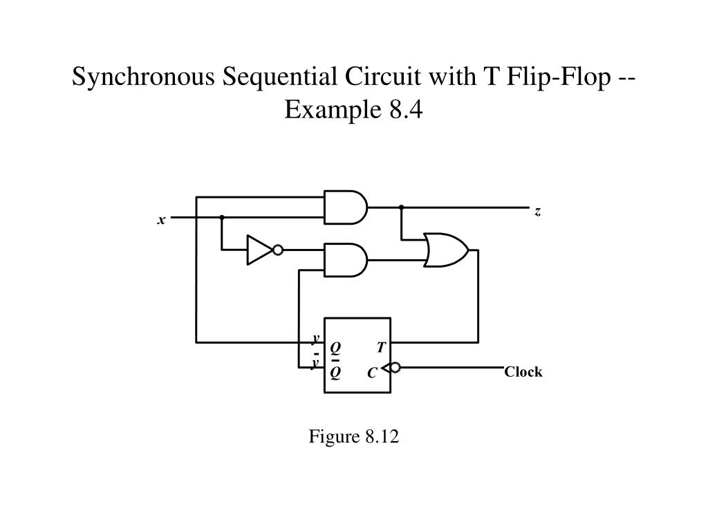 Synchronous Sequential Circuit with T Flip-Flop -- Example 8.4
