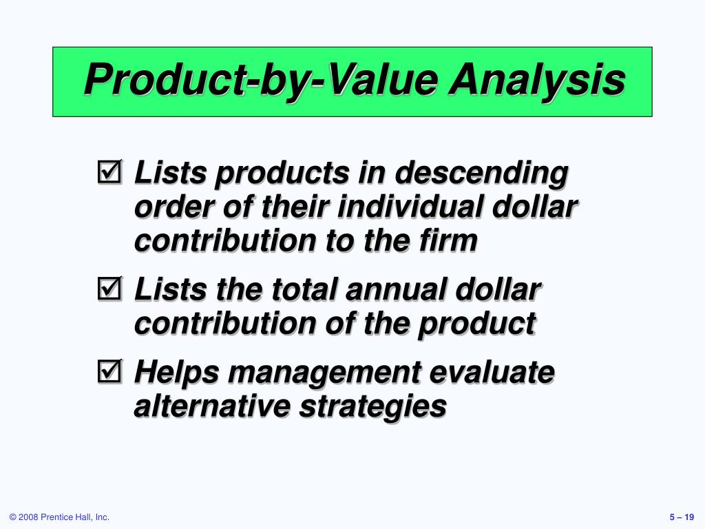 Product-by-Value Analysis