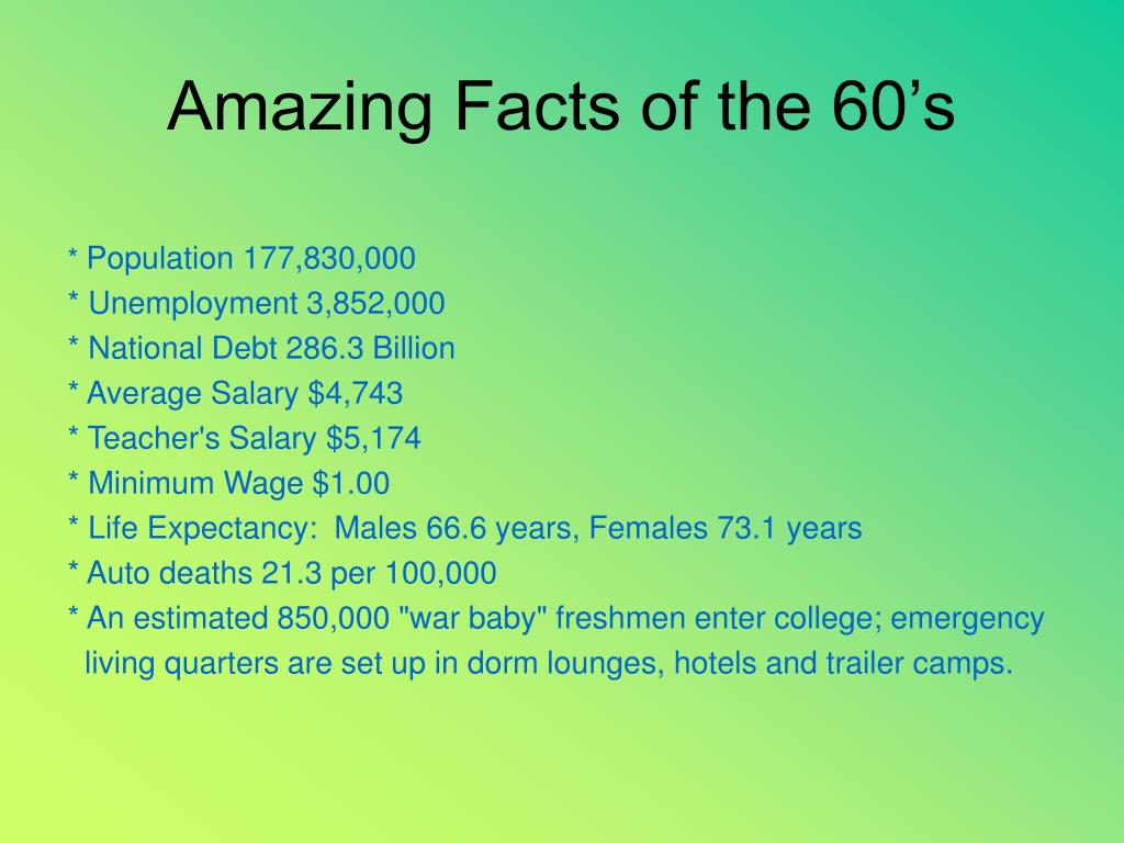 Amazing Facts of the 60's
