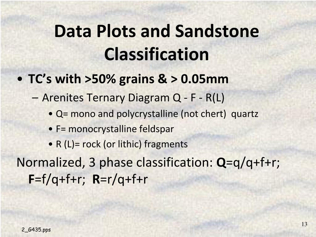 Data Plots and Sandstone Classification