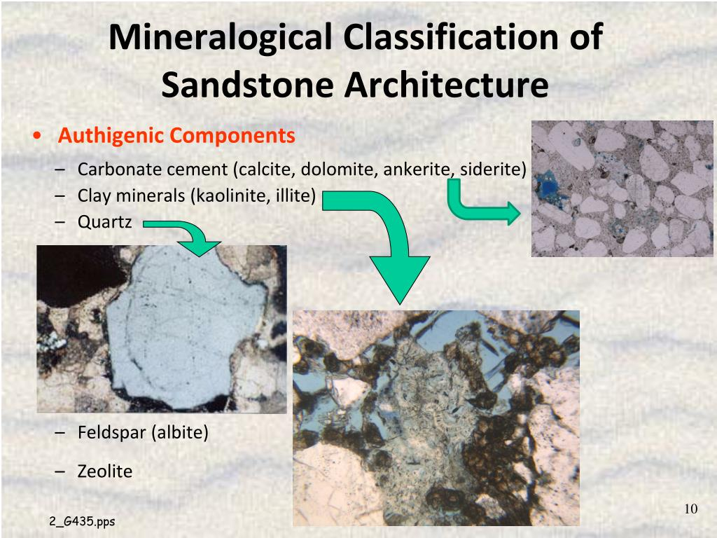 Mineralogical Classification of