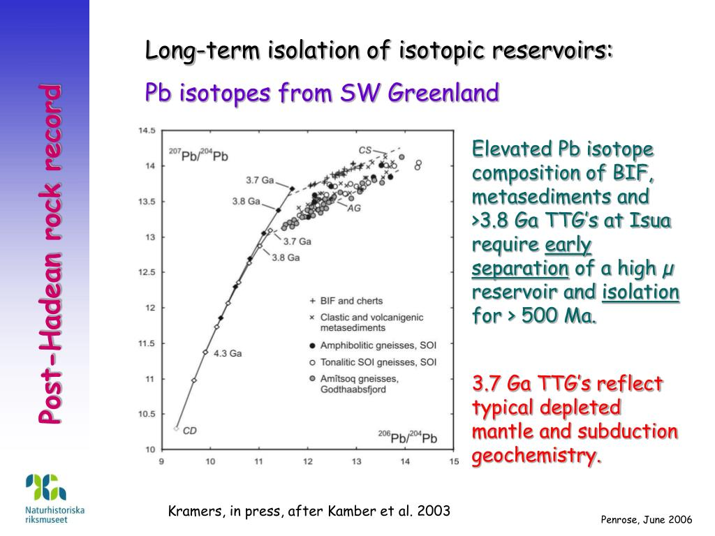Long-term isolation of isotopic reservoirs: