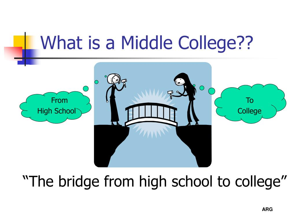 What is a Middle College??