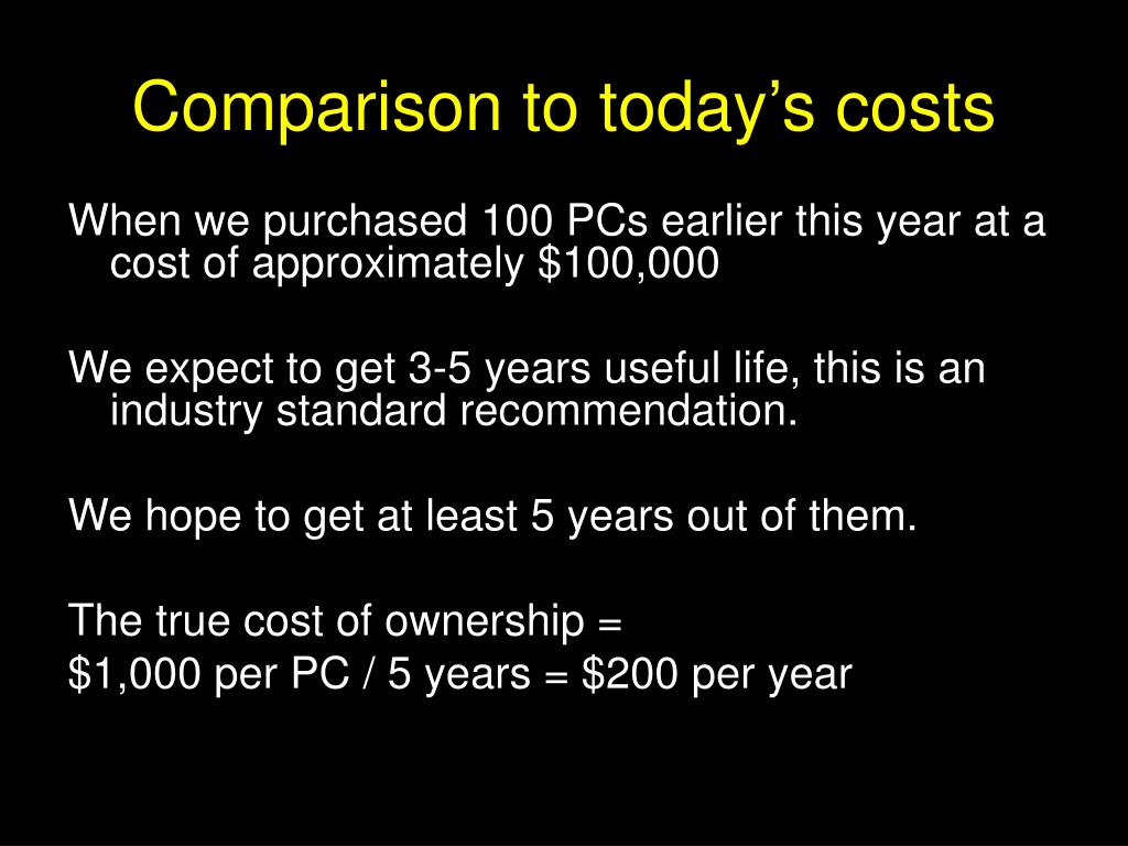 Comparison to today's costs