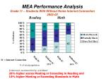 mea performance analysis grade 11 students with without home internet connection 2002 03
