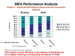 mea performance analysis grade 4 students with without home internet connection 2002 03
