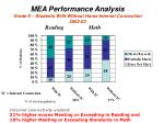 mea performance analysis grade 8 students with without home internet connection 2002 03