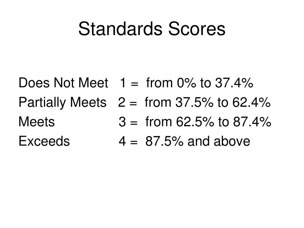 Standards Scores