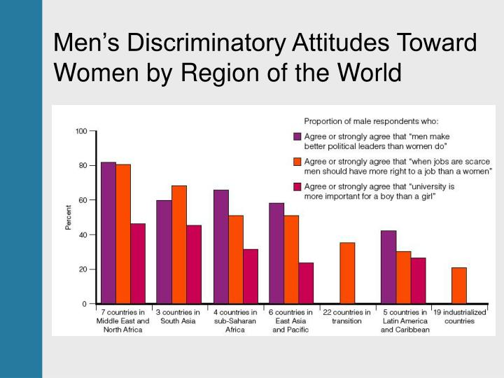 attitudes toward women Finally, college students' attitudes towards women managers in the united arab perspectives on global development and technology 14 (2015) 109-125 gender and attitudes toward women in the united arab emirates 115 emirates were examined by mostafa (2010.