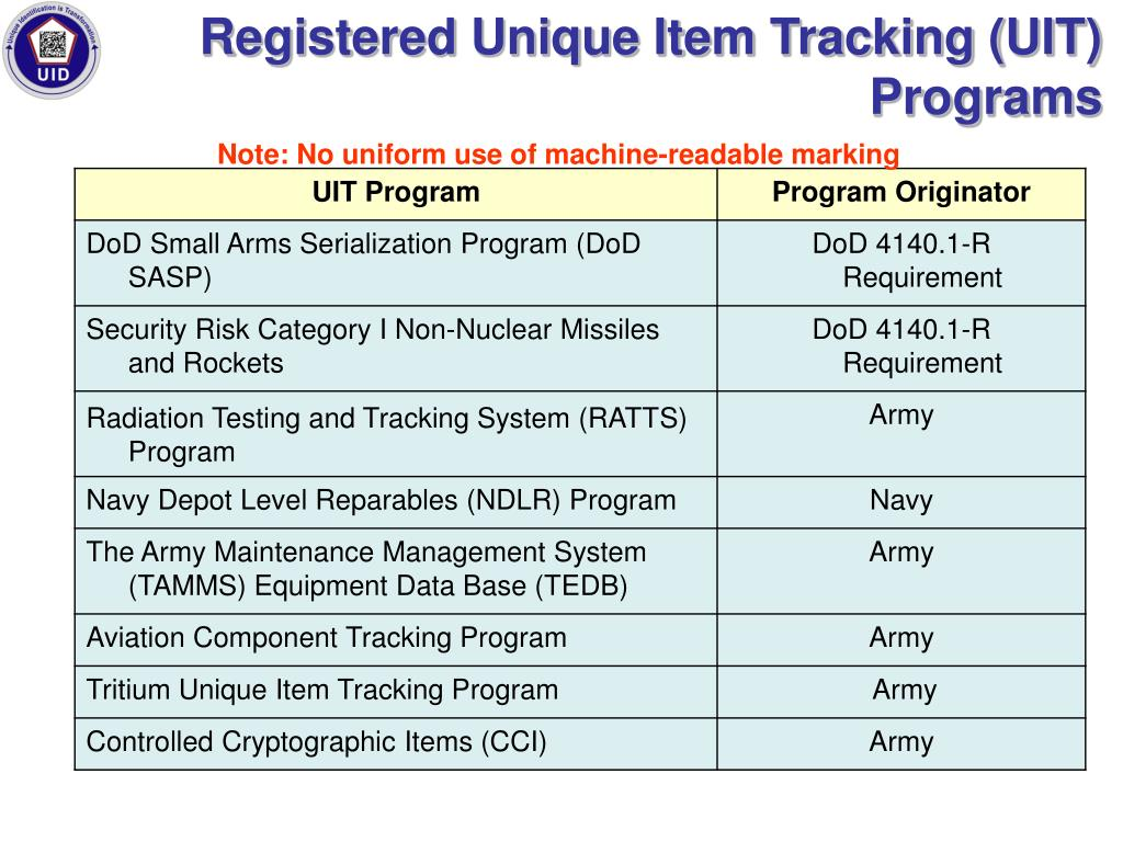 Registered Unique Item Tracking (UIT)  Programs