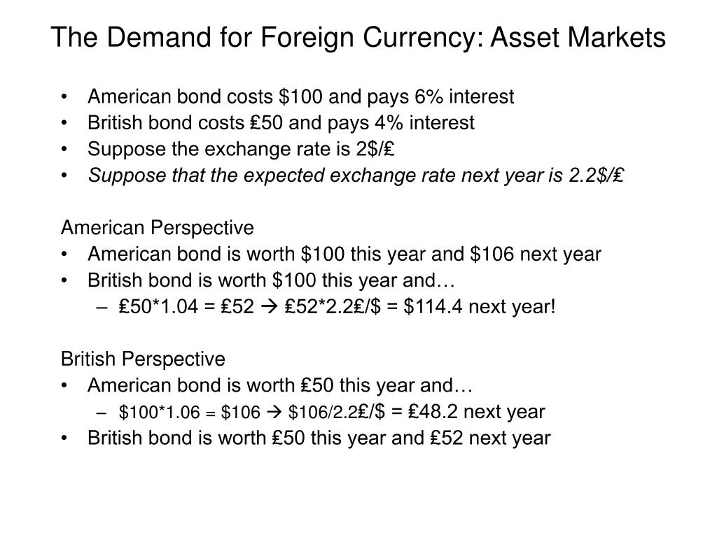 The Demand for Foreign Currency: Asset Markets