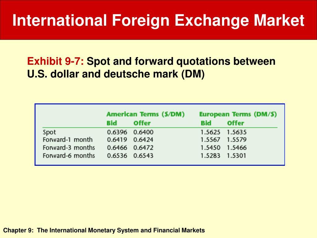 International Foreign Exchange Market