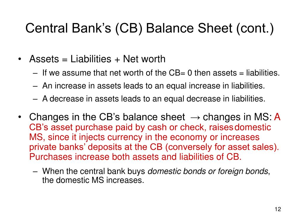 Central Bank's (CB) Balance Sheet (cont.)