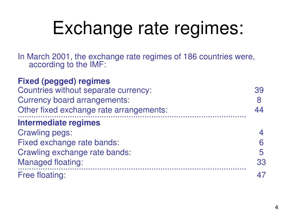 Exchange rate regimes: