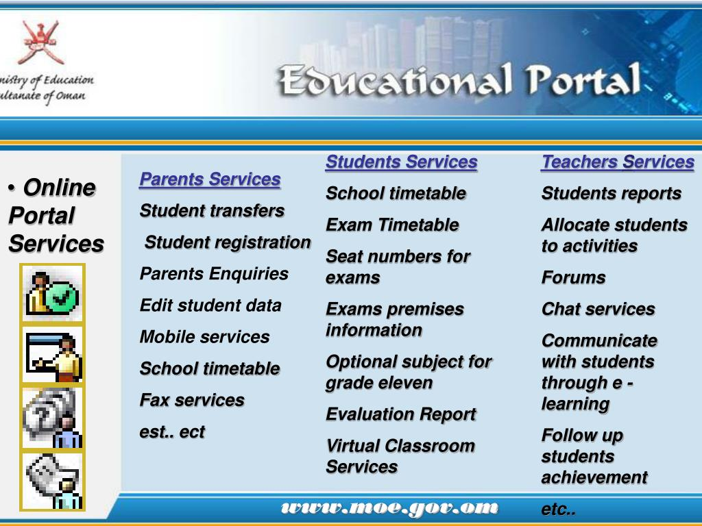 Students Services