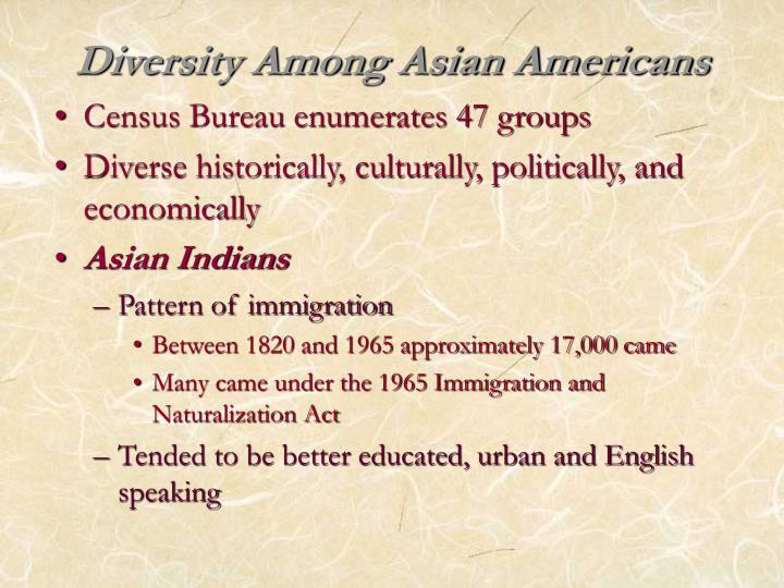 Diversity Among Asian Americans