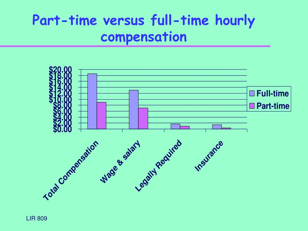 Part-time versus full-time hourly compensation