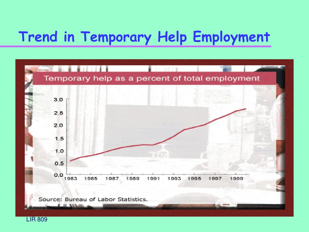 Trend in Temporary Help Employment