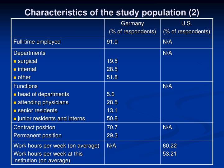 Characteristics of the study population (2)