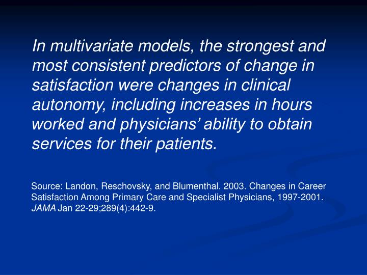 In multivariate models, the strongest and most consistent predictors of change in satisfaction were changes in clinical autonomy, including increases in hours worked and physicians' ability to obtain services for their patients.