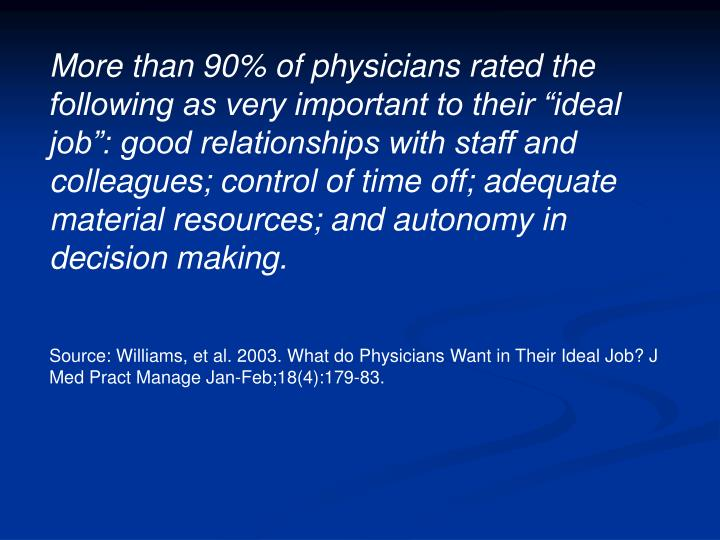 """More than 90% of physicians rated the following as very important to their """"ideal job"""": good relationships with staff and colleagues; control of time off; adequate material resources; and autonomy in decision making."""