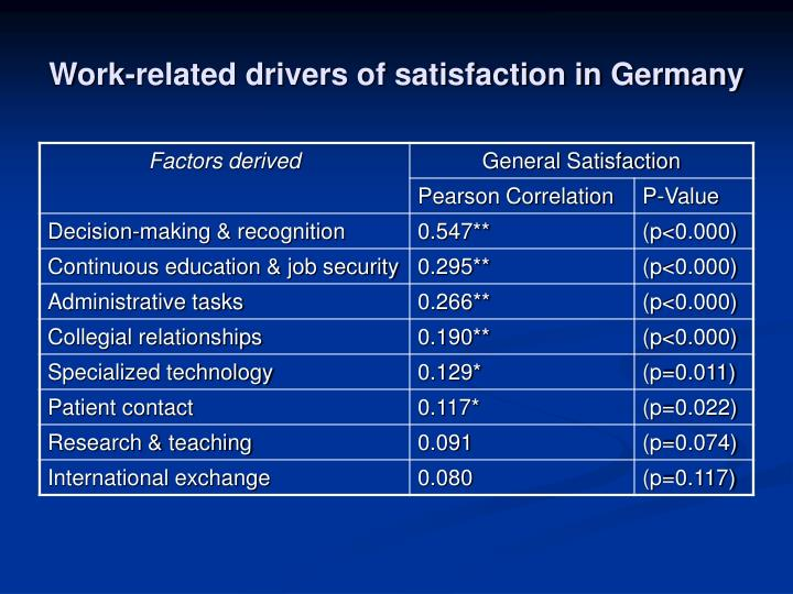 Work-related drivers of satisfaction in Germany