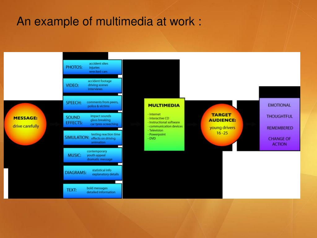 An example of multimedia at work :