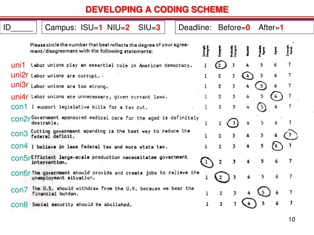 DEVELOPING A CODING SCHEME