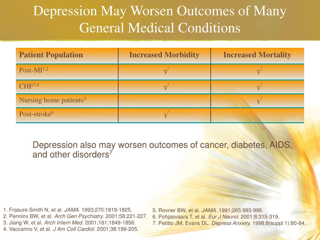 Depression May Worsen Outcomes of Many General Medical Conditions