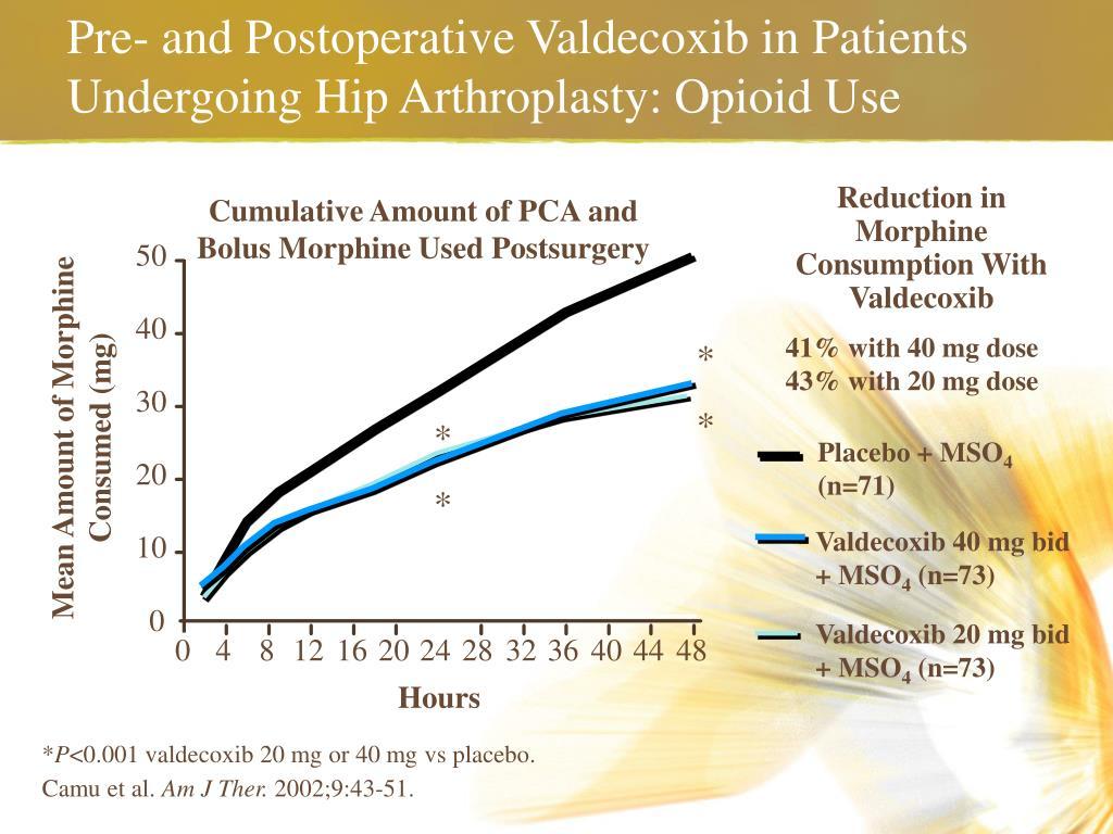 Pre- and Postoperative Valdecoxib in Patients Undergoing Hip Arthroplasty: Opioid Use