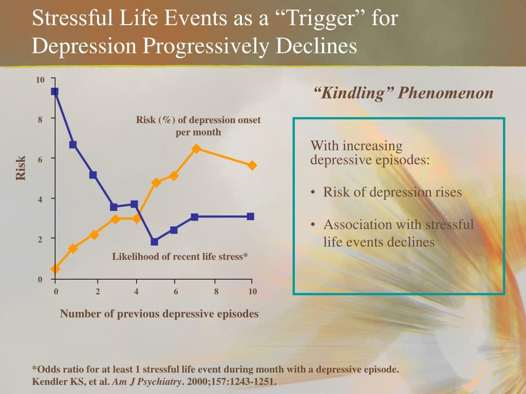 """Stressful Life Events as a """"Trigger"""" for Depression Progressively Declines"""