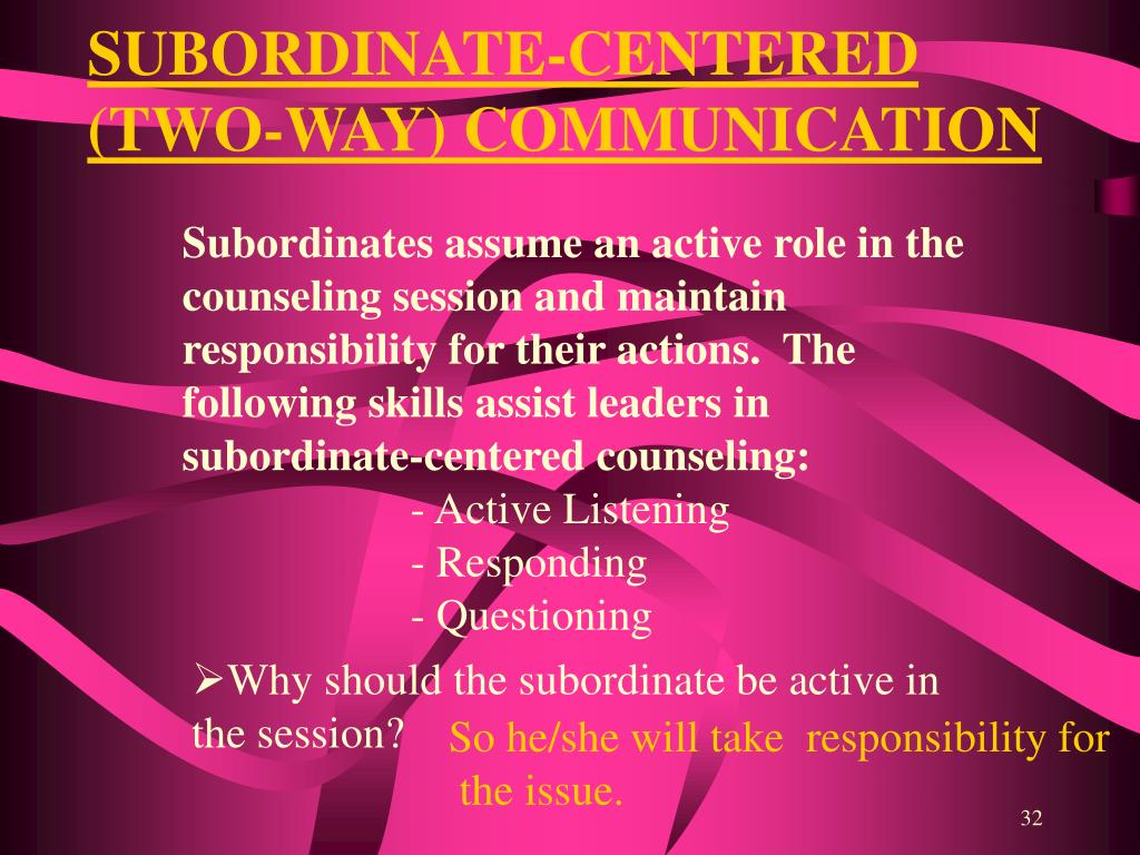 SUBORDINATE-CENTERED (TWO-WAY) COMMUNICATION