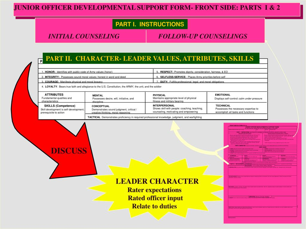 JUNIOR OFFICER DEVELOPMENTAL SUPPORT FORM- FRONT SIDE: PARTS  I & 2