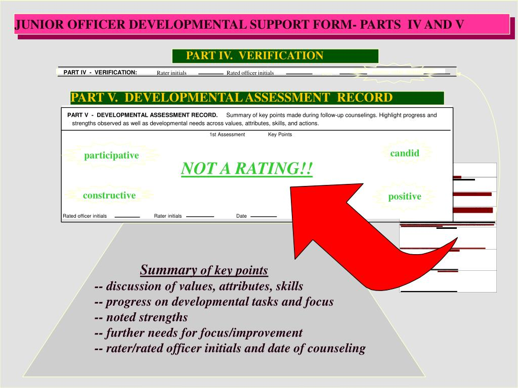 JUNIOR OFFICER DEVELOPMENTAL SUPPORT FORM- PARTS  IV AND V