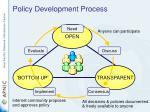 policy development process23