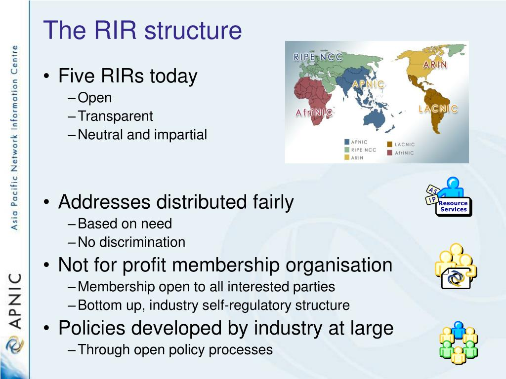 The RIR structure