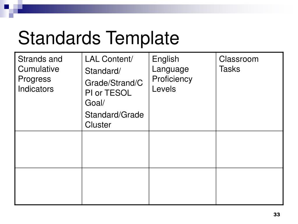 Standards Template