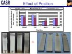 effect of position37