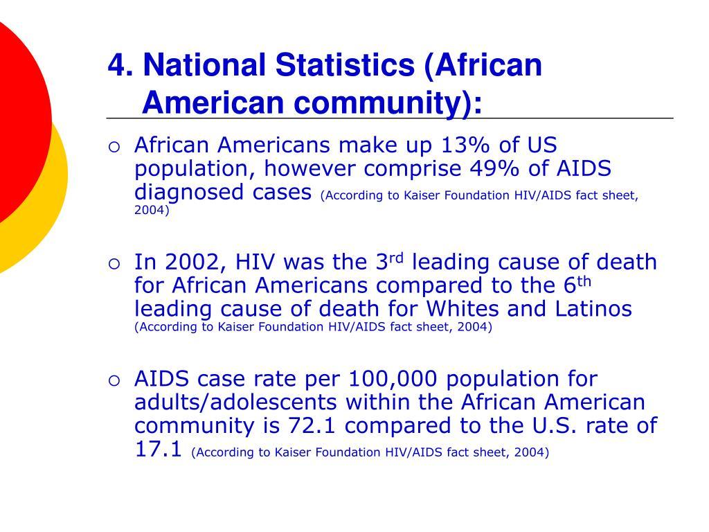 4. National Statistics (African