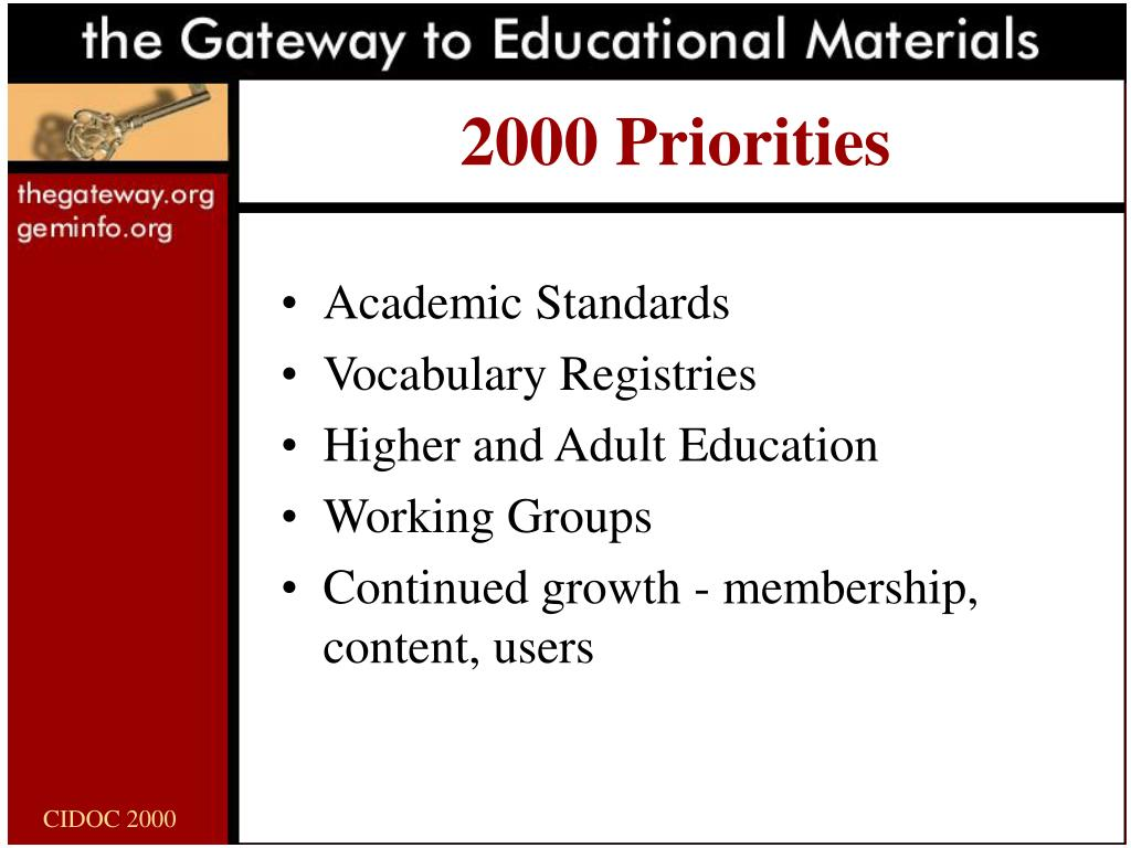 2000 Priorities