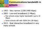 communications bandwidth in schools