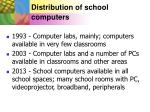 distribution of school computers