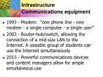 infrastructure communications equipment