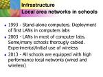 infrastructure local area networks in schools