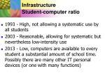 infrastructure student computer ratio