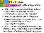 infrastructure telephones in the classrooms