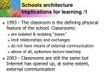 schools architecture implications for learning 1