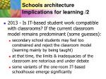 schools architecture implications for learning 2