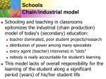 schools chain industrial model